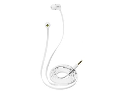 Ear Plug Sizes
